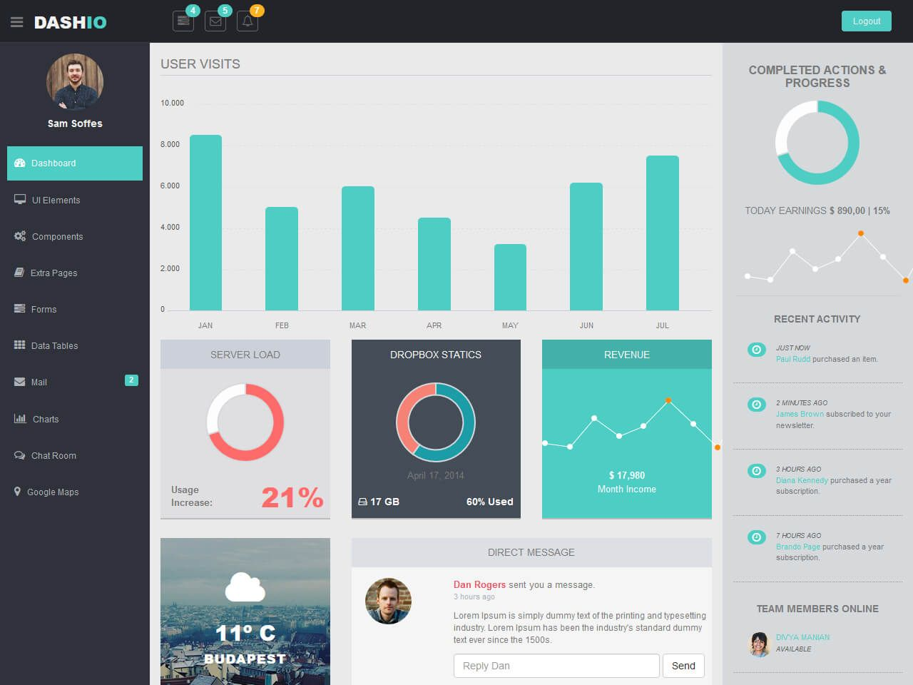 Dashio-系统管理模板