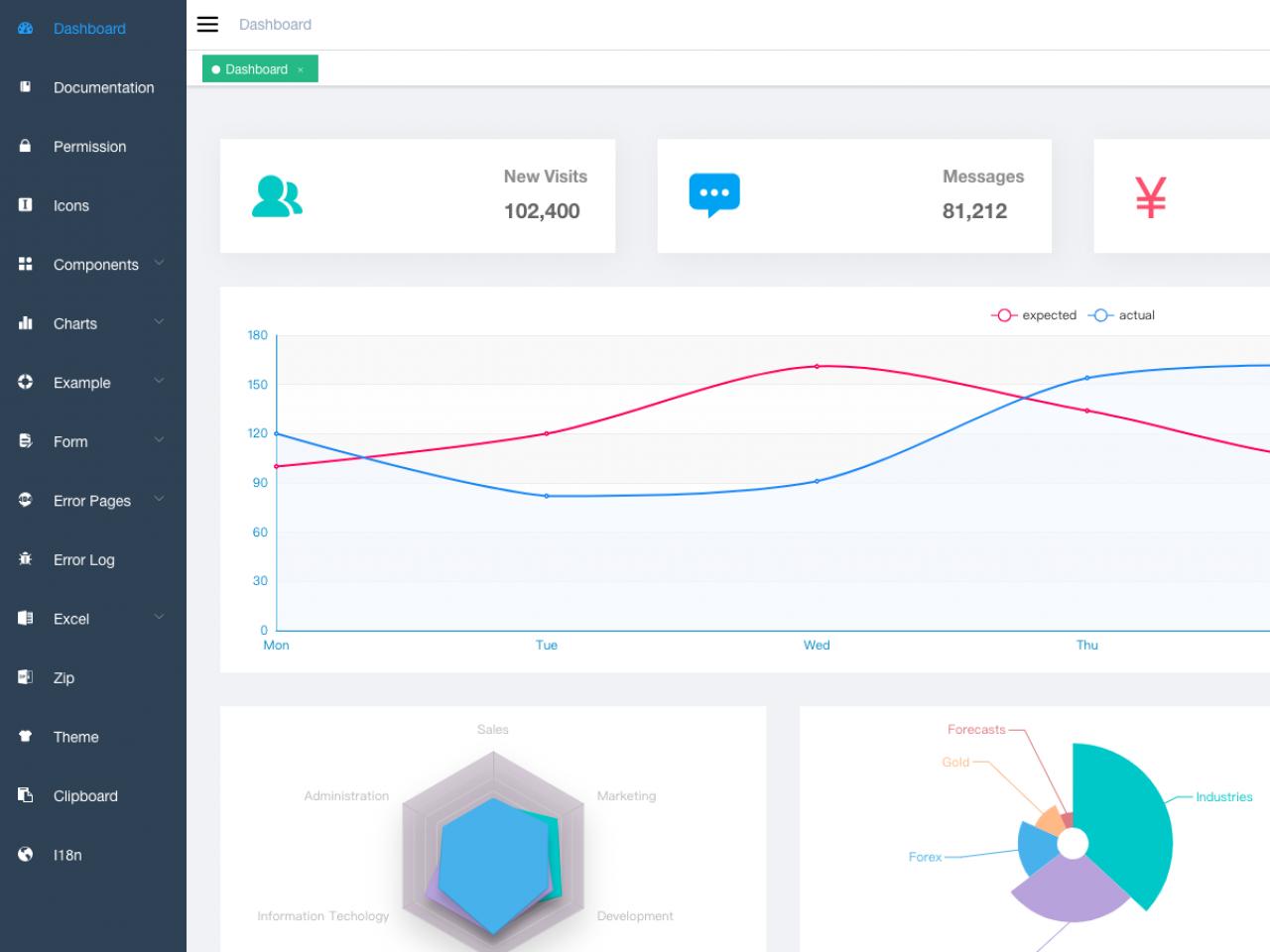 vue-Element-Admin-控制面板 UI 框架